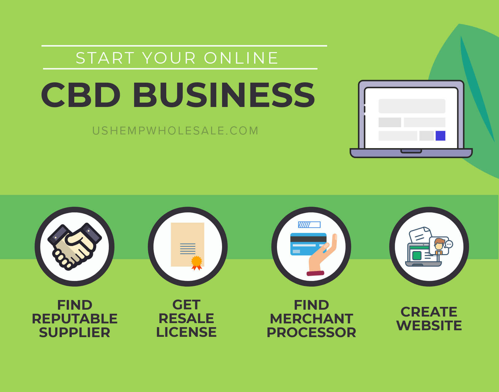 Wholesale for Your CBD Business